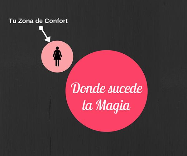 Abandonar_la_zona_de_confort